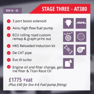 Mitsubishi Evolution tuning Stage 3 Auto Torque EcuTek remap